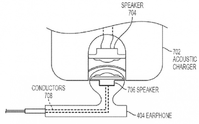 Apple Patent Induktion