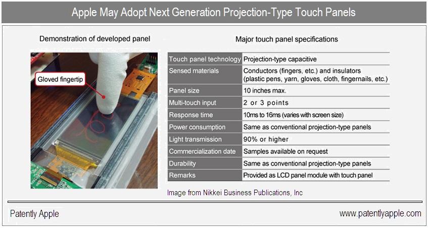 Touchscreen handschuhkompatibel