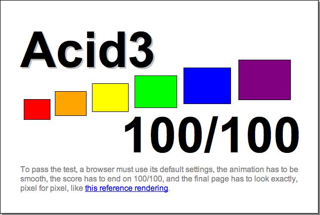Acid3 – Referenz-Wertung