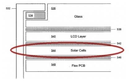 Solarzellen im Display