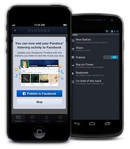Pandora auf Facebook veröffentlichen
