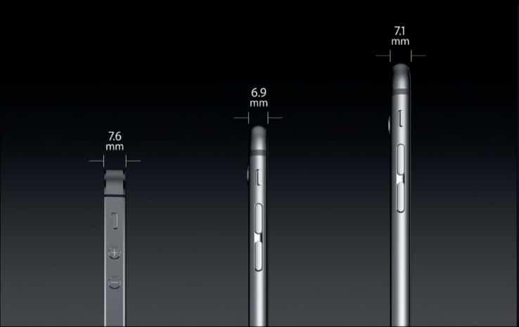 iPhone 6 und iPhone 6 Plus im Vergleich mit iPhone 5s
