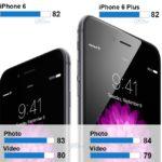 iPhone 6 (Plus) - Ergebnisse DxOMark Mobile