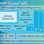 ARM Cortex-A72 - Design-Schema