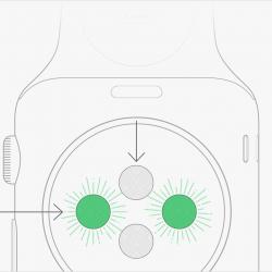 Apple Watch OS 1.0.1: Pulsmessung korrekt