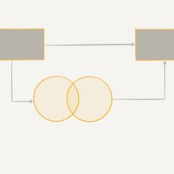Paper für iPad kann jetzt Diagramme