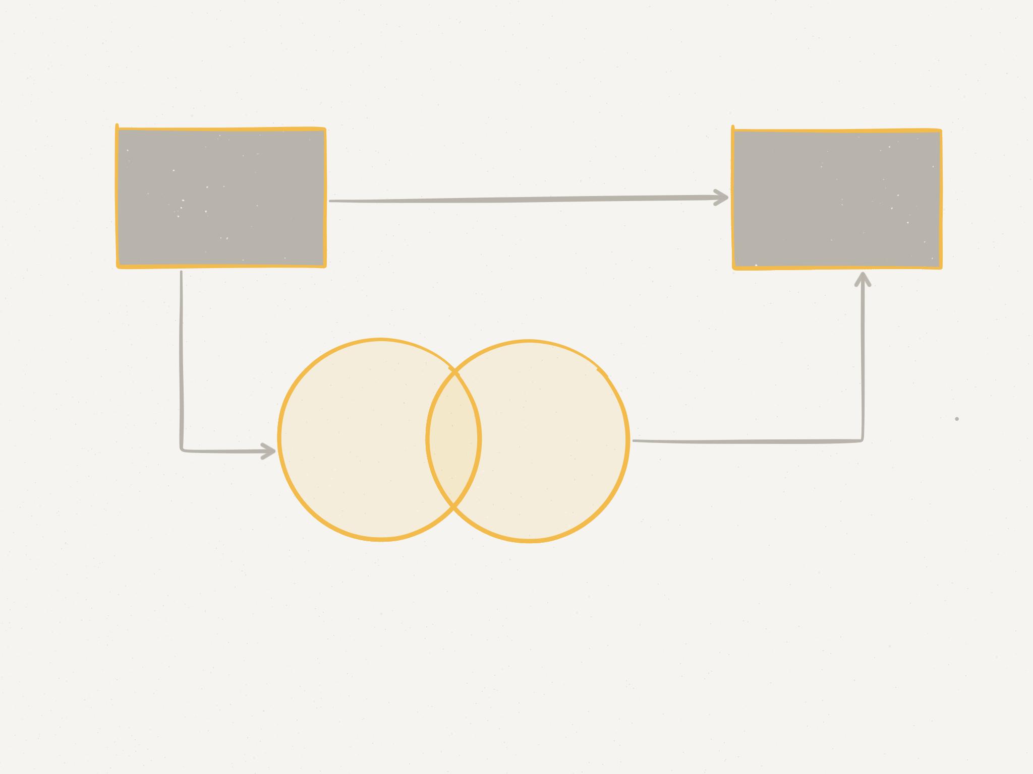 Paper für iPad - Diagramm