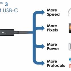 Kommende MacBooks mit Thunderbolt 3, das USB-C kann?