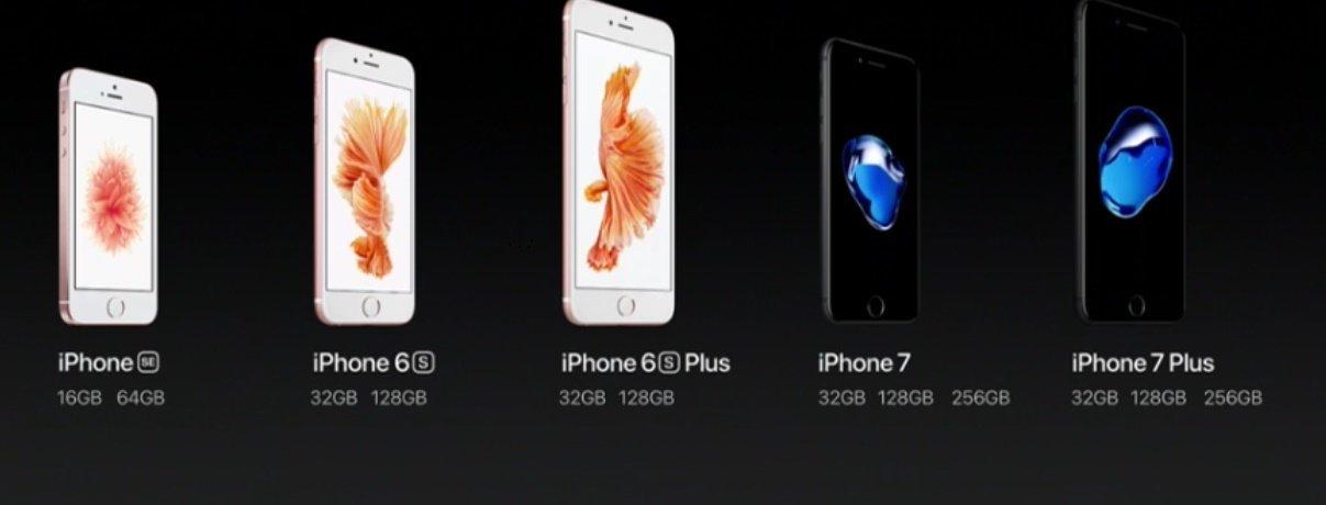 iPhone Lineup (SE, 6S, 6S Plus, 7, 7 Plus) - Apple-Keynote