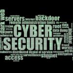 Cyber Security (Wörter)
