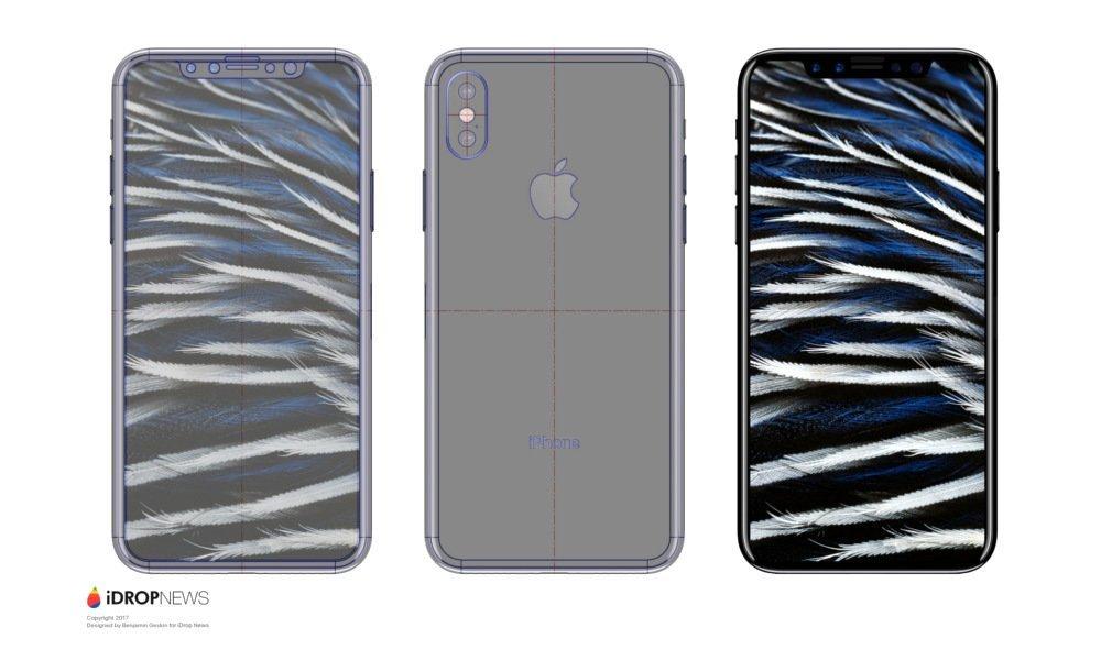 iPhone-8-Size-Comparison-iDrop-News