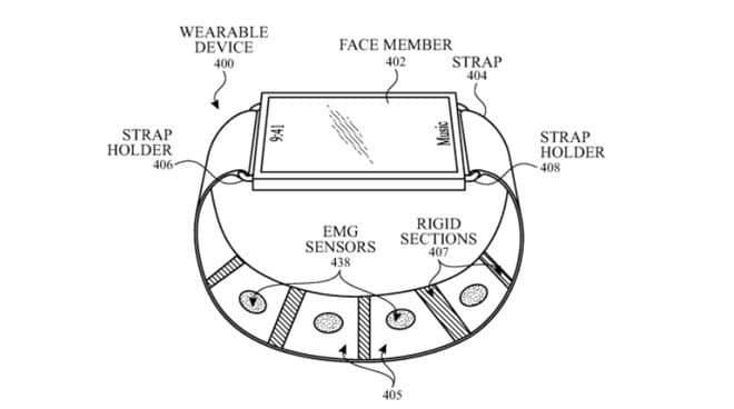 Skizze aus Patent von Apple zeig EMG-Sensoren in Apple Watch Armband