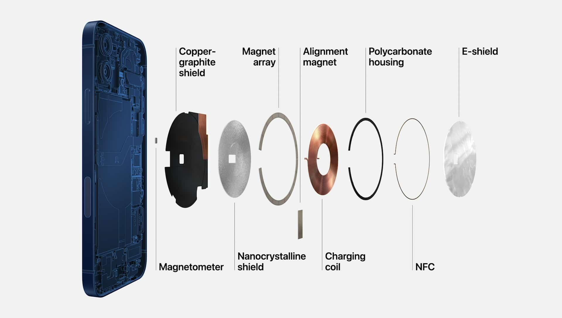 MagSafe - die Technik