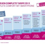 Telekom: Complete-Comfort-Tarife