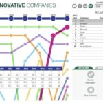 Die innovativsten Unternehmen, The Boston Consulting Group