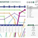 Die innovativsten Unternehmen, The Boston Consulting Group