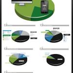 Webtrekk Statistik 4. Quartal 2013