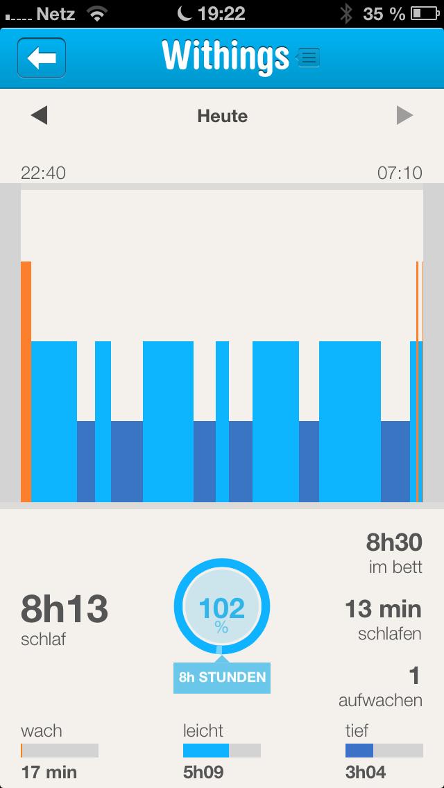 Withings Gesundheitsbegleiter-App Schlaf-Analyse