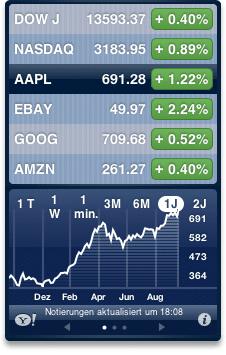 apple-aktie-2012