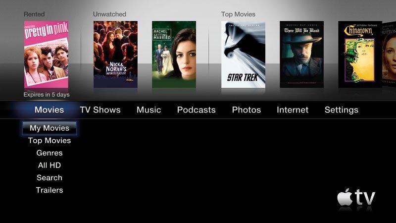 AppleTV zukünftig iTV