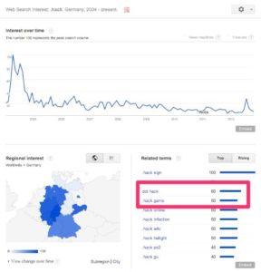 .hack: Google Trends Ergebnis-Seite (Oktober 2012)