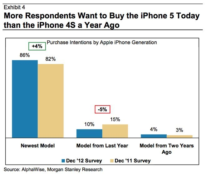 morganstanley-iphone-kundenbindung-2012