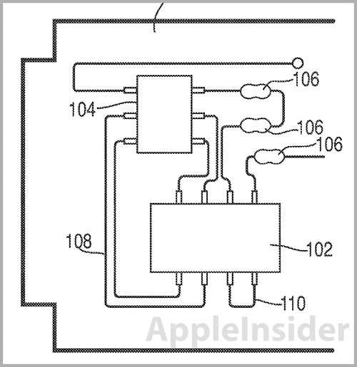 System-On-Chip-Patent