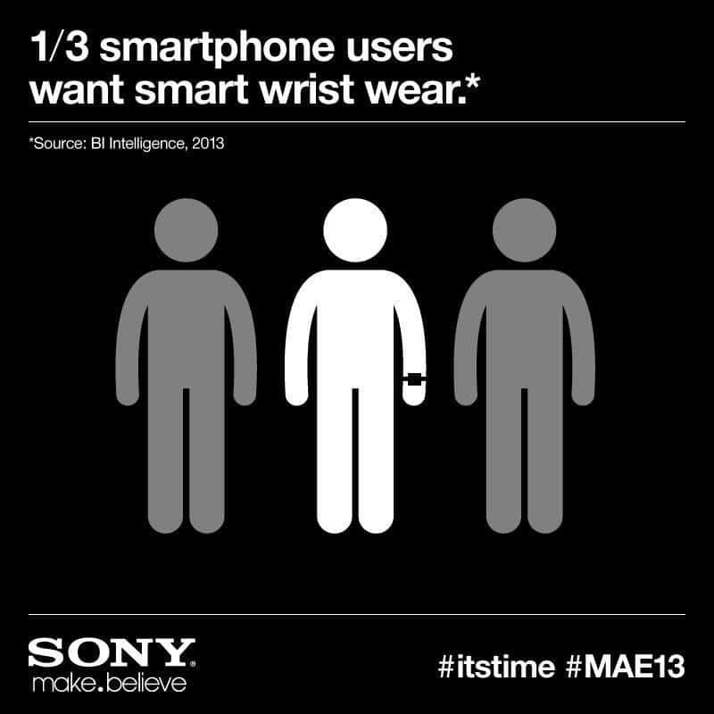 Jeder dritte Smartphone-Nutzer wünscht sich intelligente Technik fürs Handgelenk, Bild: Sony
