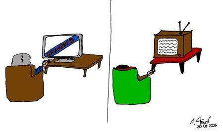 Karikatur zur Zensur-Debatte George Bush vs. Ahmadinedschad (2006), Alexander Trust
